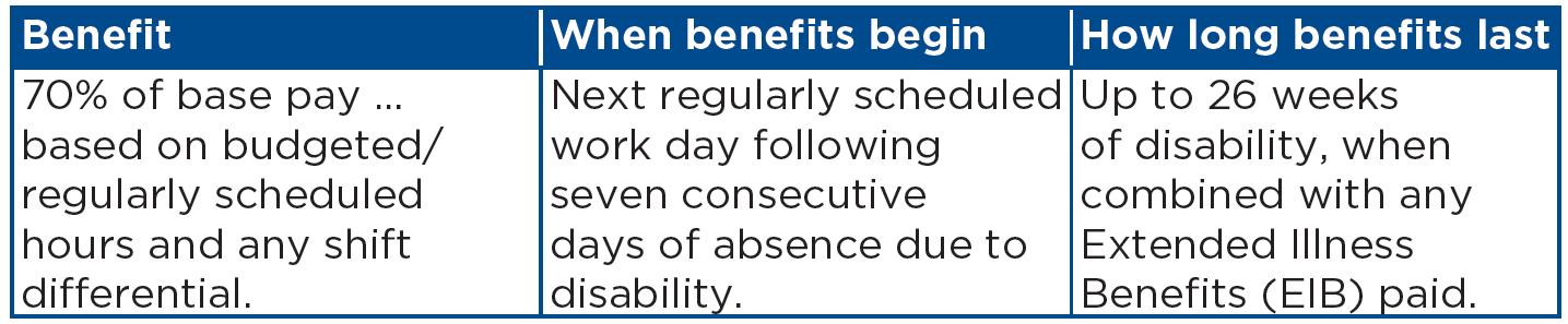 Short-Term Disability | HSHS Benefits
